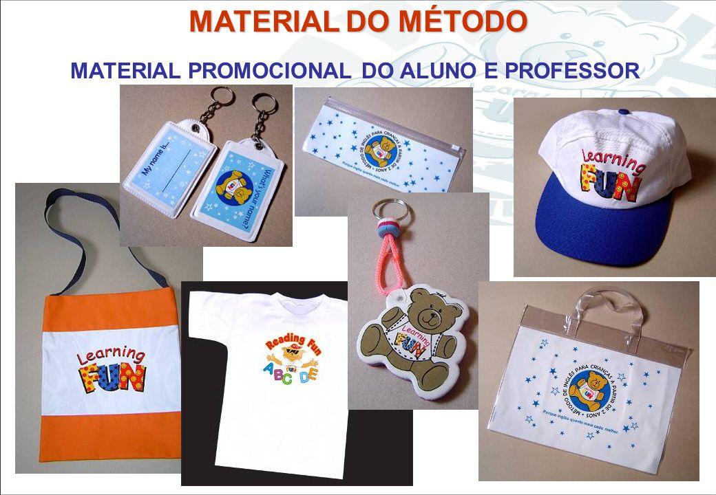 Sistema Learning Fun de Franquia MATERIAL DO MÉTODO MATERIAL MOTIVACIONAL