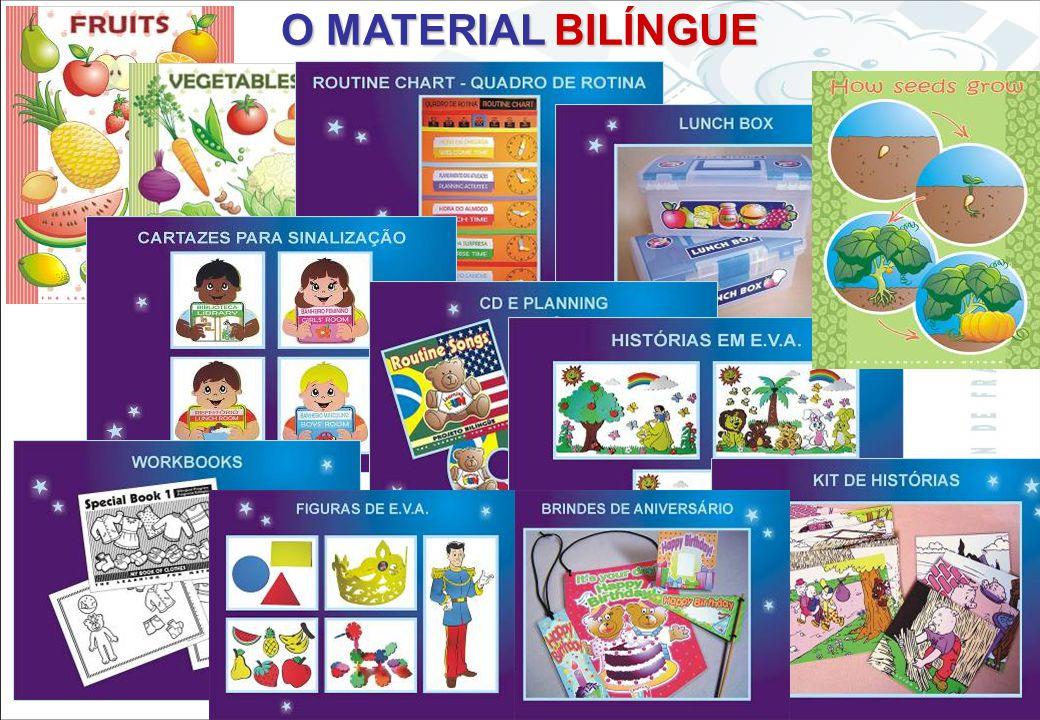 Sistema Learning Fun de Franquia CONTANDO HISTÓRIAS MATERIAL DO MÉTODO