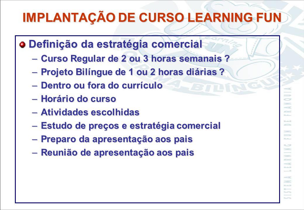 Sistema Learning Fun de Franquia IMPLANTAÇÃO DE CURSO LEARNING FUN PASSO A PASSO