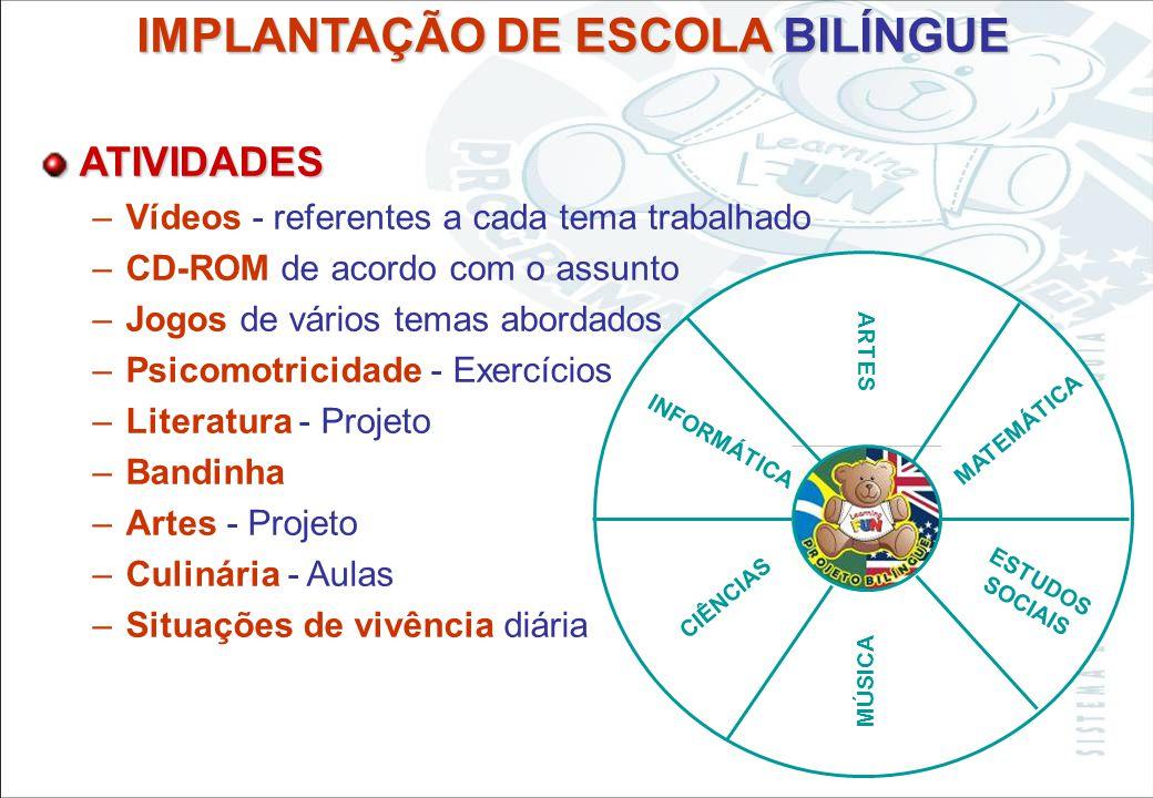 IMPLANTAÇÃO DE ESCOLA BILÍNGUE Implantação da Escola Bilíngue –1 a 2 horas diárias –Formalização junto ao MEC –Treinamento pedagógico –Compra de mater