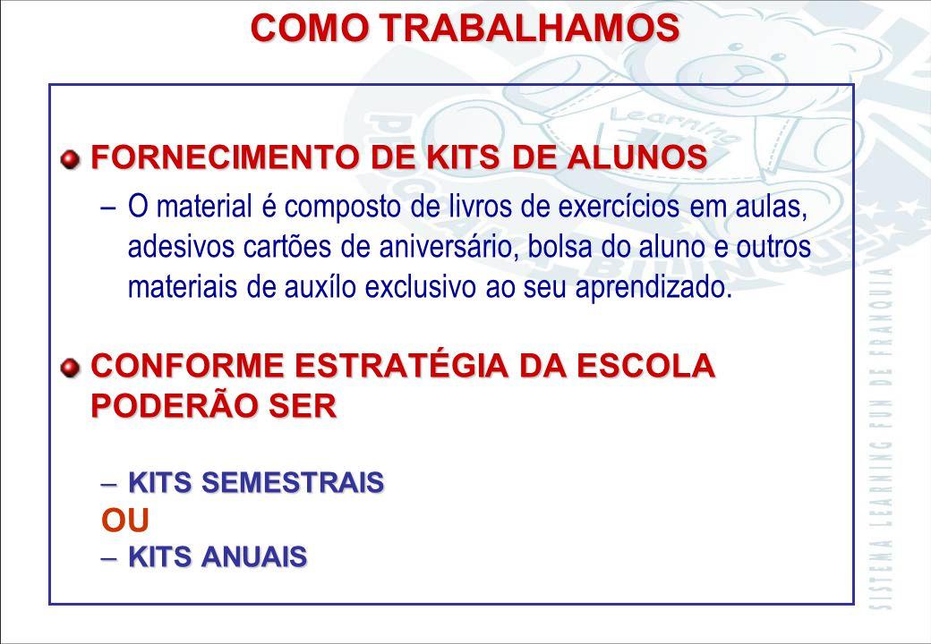 Sistema Learning Fun de Franquia COMO TRABALHAMOS FORNECIMENTO DE KITS DIDÁTICOSFORNECIMENTO DE KITS DIDÁTICOS –O material é composto por mais de 400