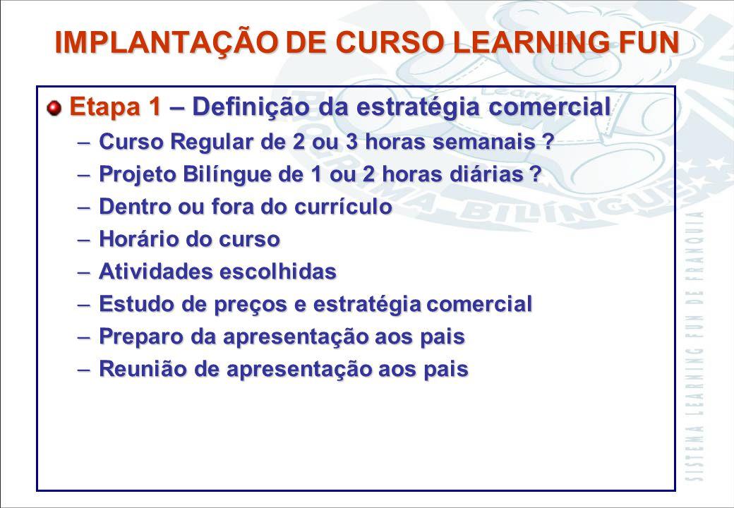 Sistema Learning Fun de Franquia COMO TRABALHAMOS FORNECIMENTO DE KITS DE ALUNOS –O material é composto de livros de exercícios em aulas, adesivos car