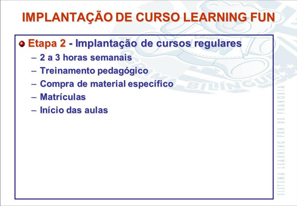 Sistema Learning Fun de Franquia IMPLANTAÇÃO DE CURSO LEARNING FUN Etapa 1 – Definição da estratégia comercial –Curso Regular de 2 ou 3 horas semanais