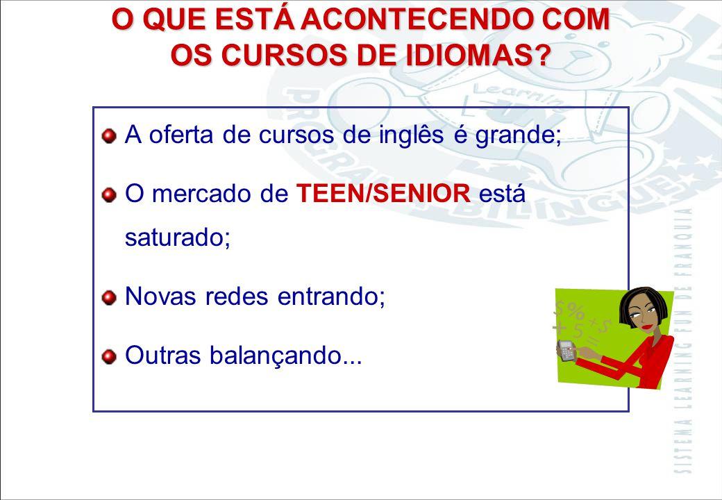 Sistema Learning Fun de Franquia LEGISLAÇÃO As novas tendências de valorização da pré-escola.