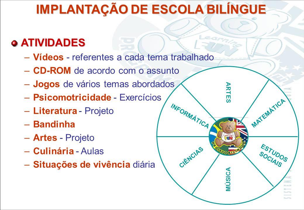 IMPLANTAÇÃO DE ESCOLA BILÍNGUE Etapa 3 - Implantação da Escola Bilíngue –1 a 2 horas diárias –Formalização junto ao MEC –Treinamento pedagógico –Compr