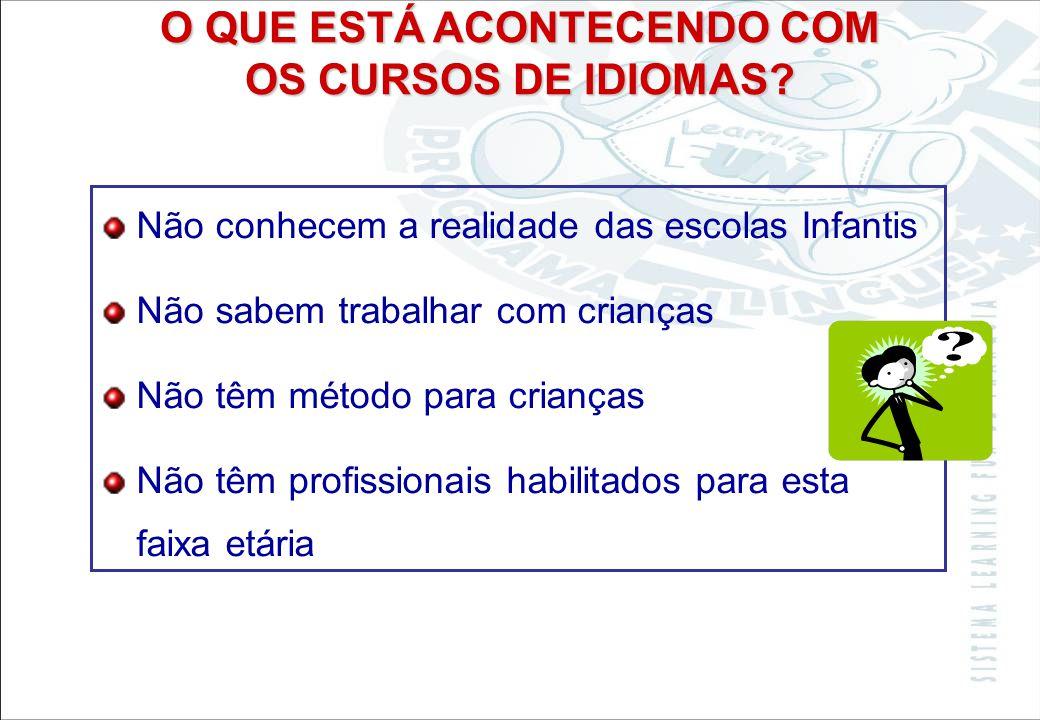 Sistema Learning Fun de Franquia O MATERIAL BILÍNGUE