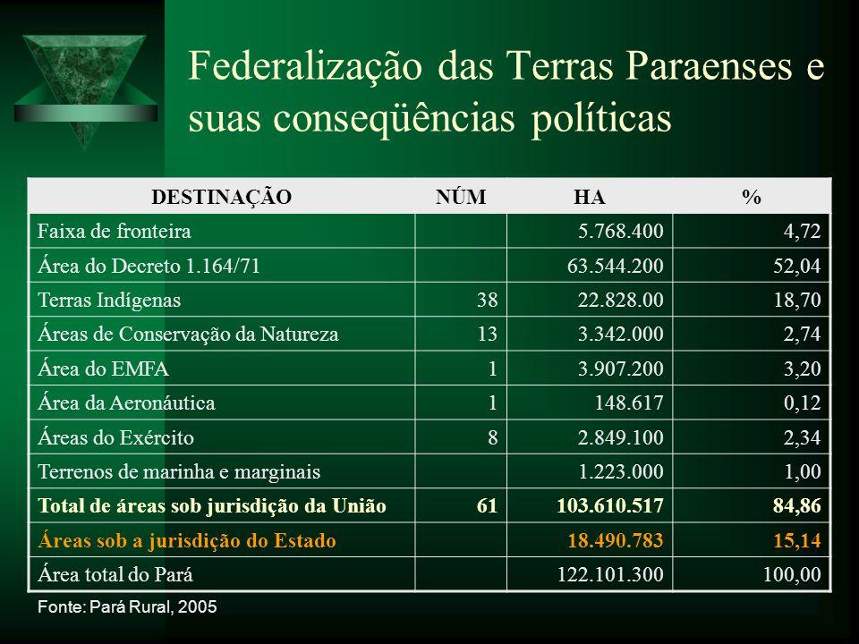 Federalização das Terras Paraenses e suas conseqüências políticas DESTINAÇÃONÚMHA% Faixa de fronteira5.768.4004,72 Área do Decreto 1.164/7163.544.2005