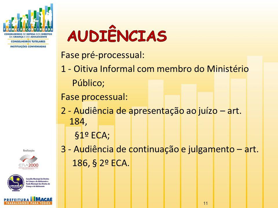 Fase pré-processual: 1 - Oitiva Informal com membro do Ministério Público; Fase processual: 2 - Audiência de apresentação ao juízo – art. 184, §1º ECA