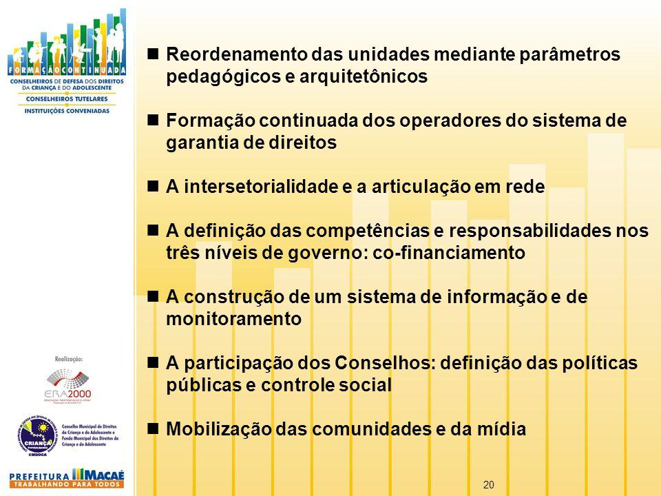 20 Reordenamento das unidades mediante parâmetros pedagógicos e arquitetônicos Formação continuada dos operadores do sistema de garantia de direitos A