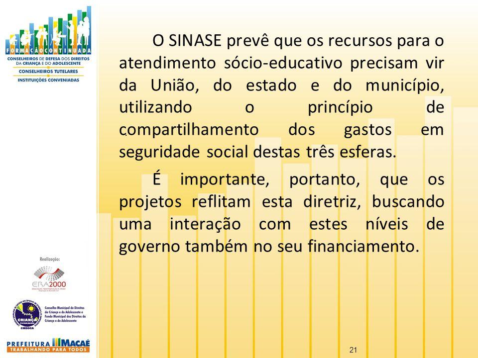 O SINASE prevê que os recursos para o atendimento sócio-educativo precisam vir da União, do estado e do município, utilizando o princípio de compartil
