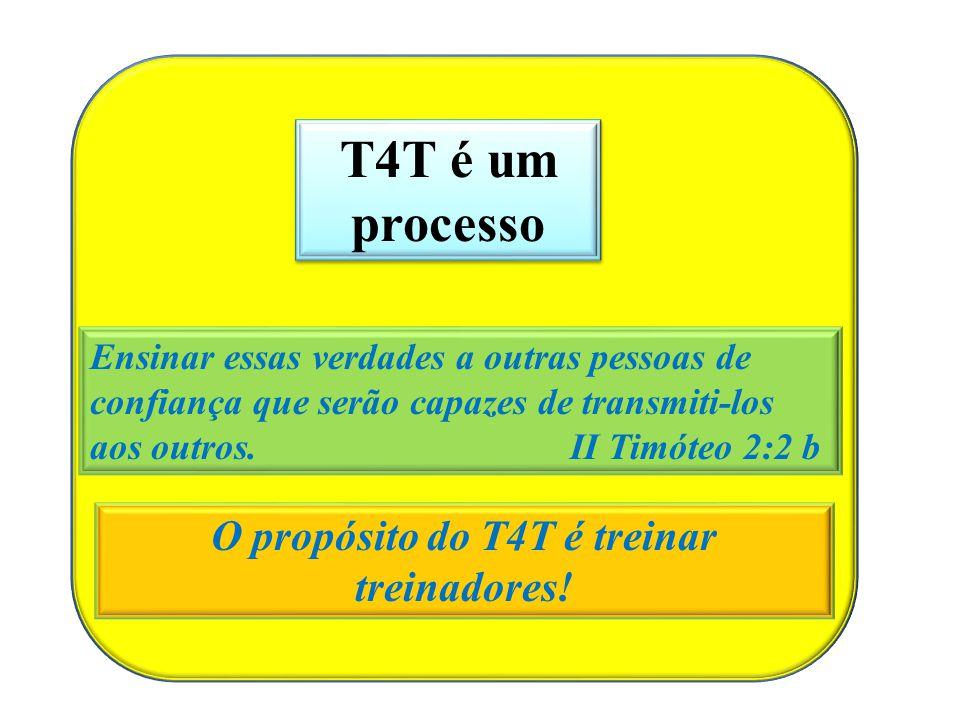 T4T é um processo Ensinar essas verdades a outras pessoas de confiança que serão capazes de transmiti-los aos outros.II Timóteo 2:2 b O propósito do T