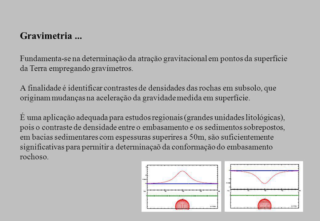Gravimetria... Fundamenta-se na determinação da atração gravitacional em pontos da superfície da Terra empregando gravímetros. A finalidade é identifi