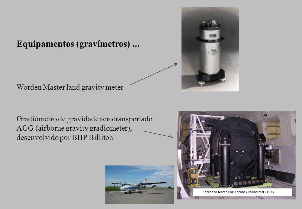 Equipamentos (gravímetros)... Worden Master land gravity meter Gradiômetro de gravidade aerotransportado AGG (airborne gravity gradiometer), desenvolv
