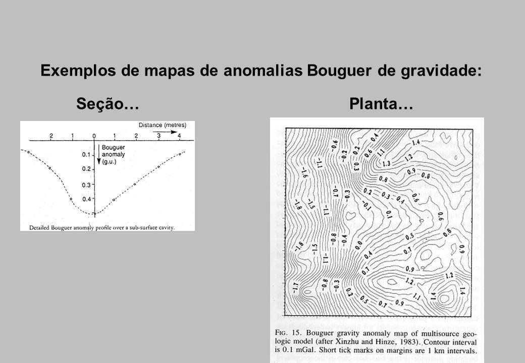 Exemplos de mapas de anomalias Bouguer de gravidade: Seção… Planta…