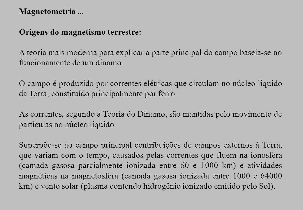 Magnetometria... Origens do magnetismo terrestre: A teoria mais moderna para explicar a parte principal do campo baseia-se no funcionamento de um dína