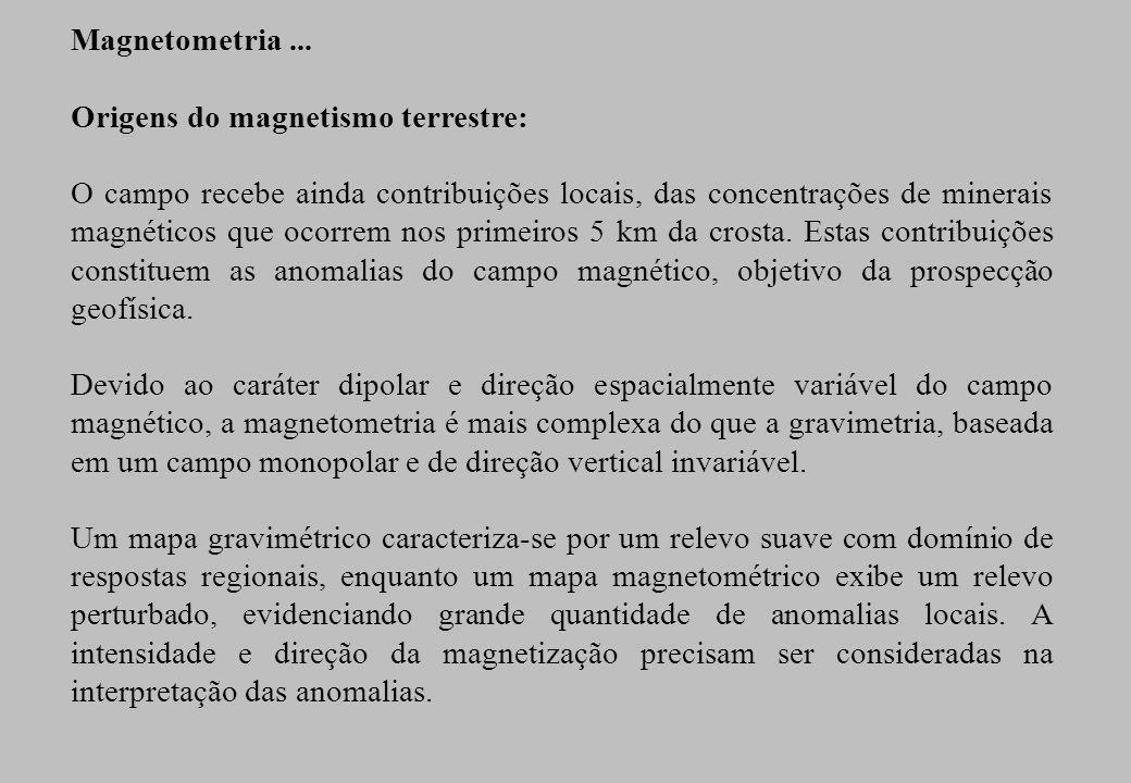 Magnetometria... Origens do magnetismo terrestre: O campo recebe ainda contribuições locais, das concentrações de minerais magnéticos que ocorrem nos