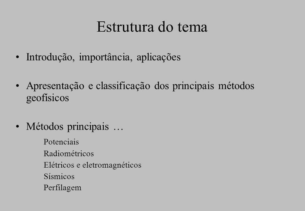 Estrutura do tema Introdução, importância, aplicações Apresentação e classificação dos principais métodos geofísicos Métodos principais … Potenciais R