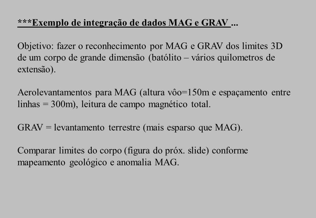 ***Exemplo de integração de dados MAG e GRAV... Objetivo: fazer o reconhecimento por MAG e GRAV dos limites 3D de um corpo de grande dimensão (batólit