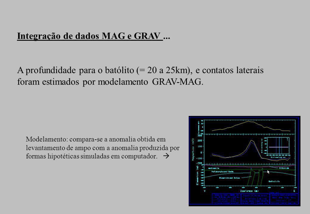 Integração de dados MAG e GRAV... A profundidade para o batólito (= 20 a 25km), e contatos laterais foram estimados por modelamento GRAV-MAG. Modelame
