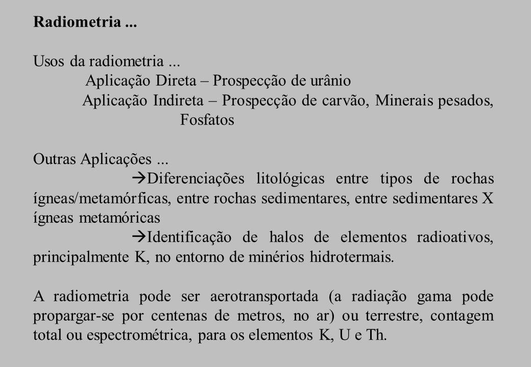 Radiometria... Usos da radiometria... Aplicação Direta – Prospecção de urânio Aplicação Indireta – Prospecção de carvão, Minerais pesados, Fosfatos Ou