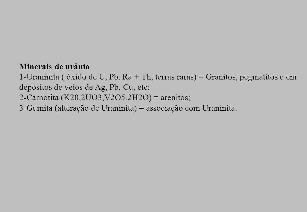 Minerais de urânio 1-Uraninita ( óxido de U, Pb, Ra + Th, terras raras) = Granitos, pegmatitos e em depósitos de veios de Ag, Pb, Cu, etc; 2-Carnotita