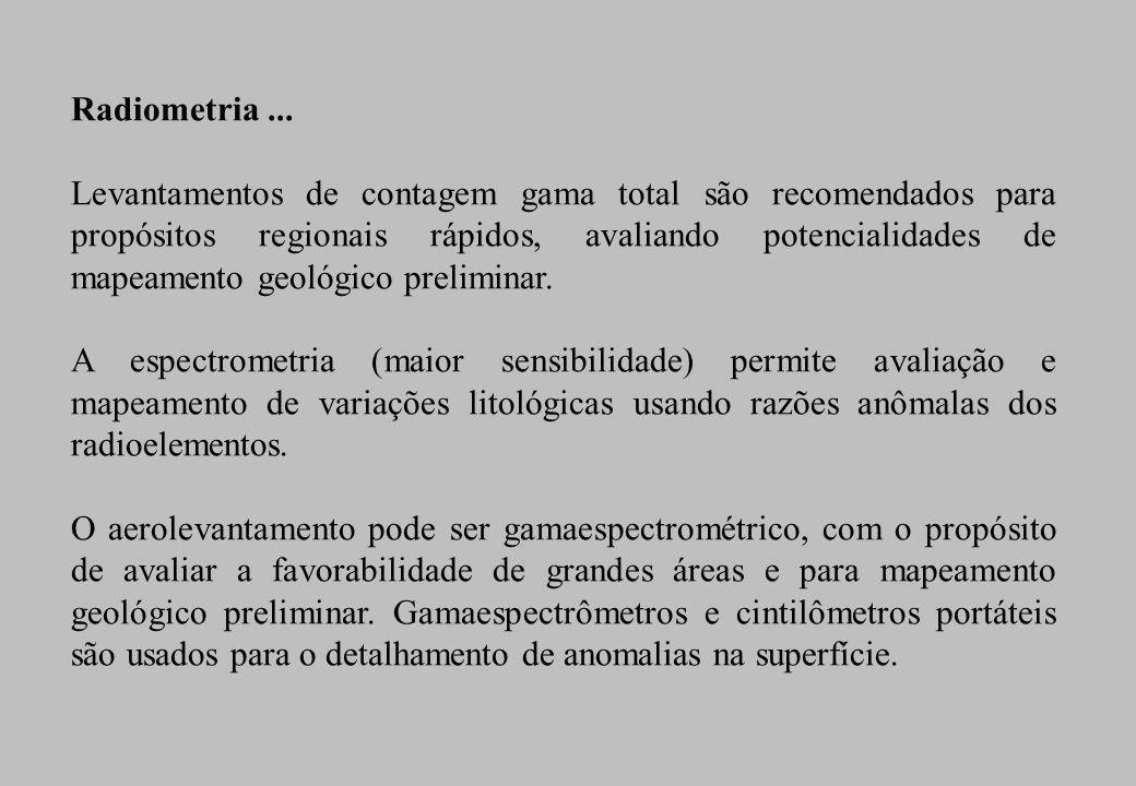 Radiometria... Levantamentos de contagem gama total são recomendados para propósitos regionais rápidos, avaliando potencialidades de mapeamento geológ
