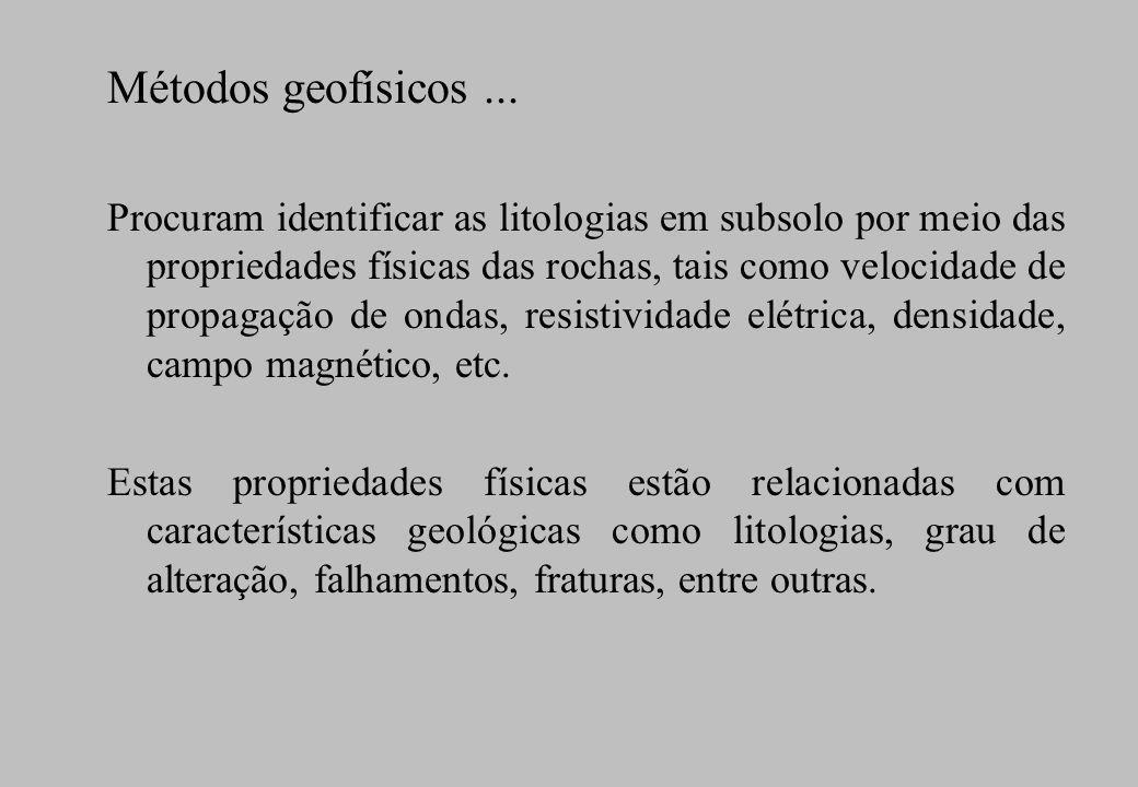Métodos geofísicos... Procuram identificar as litologias em subsolo por meio das propriedades físicas das rochas, tais como velocidade de propagação d