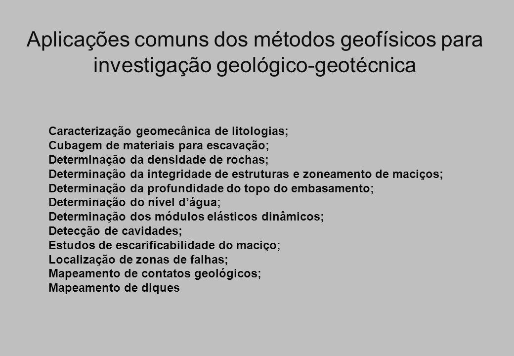 Aplicações comuns dos métodos geofísicos para investigação geológico-geotécnica Caracterização geomecânica de litologias; Cubagem de materiais para es
