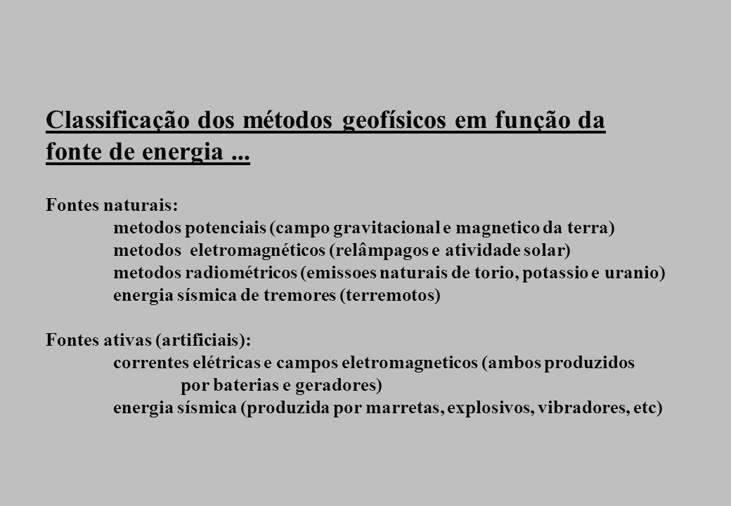 Classificação dos métodos geofísicos em função da fonte de energia... Fontes naturais: metodos potenciais (campo gravitacional e magnetico da terra) m