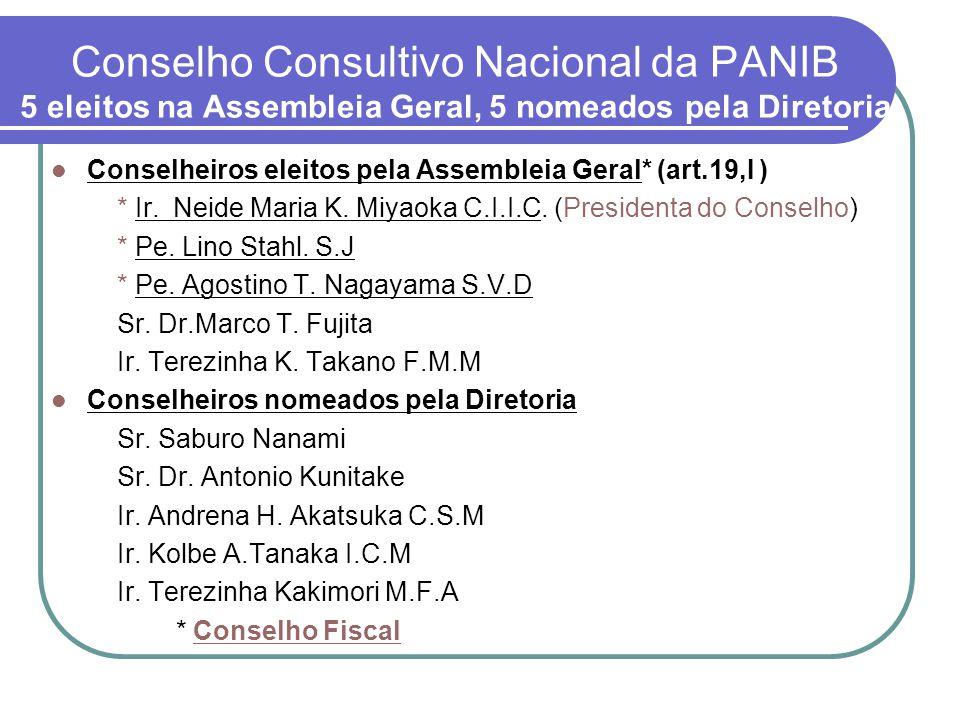 Conselho Consultivo Nacional da PANIB 5 eleitos na Assembleia Geral, 5 nomeados pela Diretoria Conselheiros eleitos pela Assembleia Geral* (art.19,I ) * Ir.