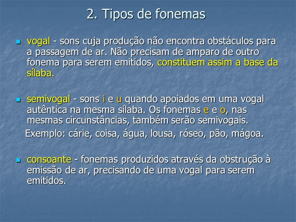 2. Tipos de fonemas vogal - sons cuja produção não encontra obstáculos para a passagem de ar. Não precisam de amparo de outro fonema para serem emitid