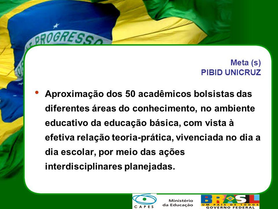 Meta (s) PIBID UNICRUZ Aproximação dos 50 acadêmicos bolsistas das diferentes áreas do conhecimento, no ambiente educativo da educação básica, com vista à efetiva relação teoria-prática, vivenciada no dia a dia escolar, por meio das ações interdisciplinares planejadas.