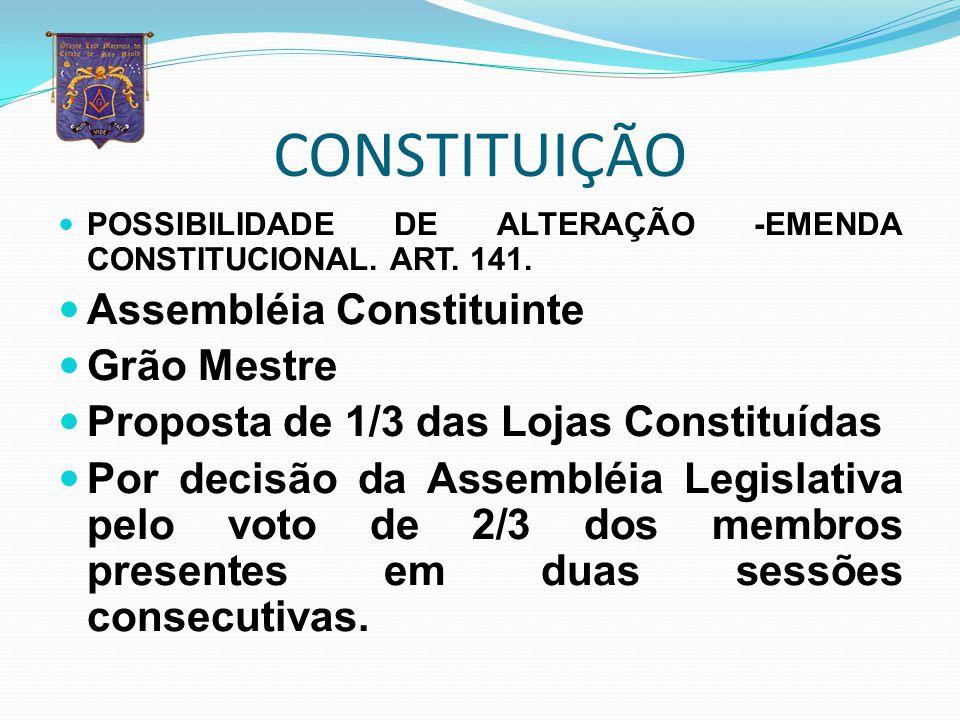 CONSTITUIÇÃO POSSIBILIDADE DE ALTERAÇÃO -EMENDA CONSTITUCIONAL.