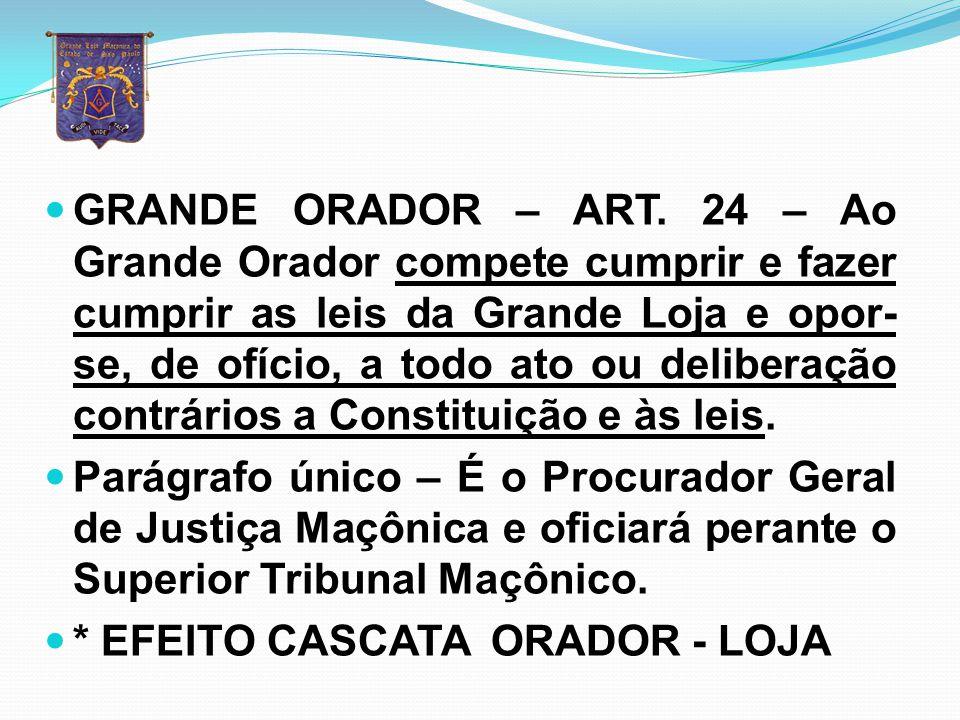 GRANDE ORADOR – ART.