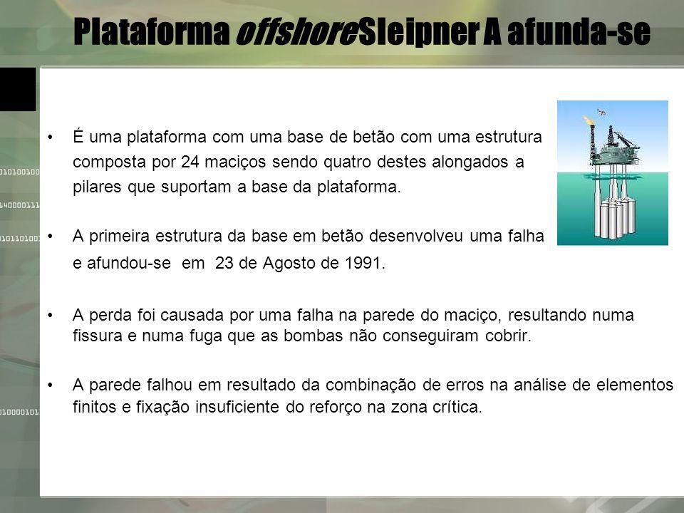 Plataforma offshore Sleipner A afunda-se É uma plataforma com uma base de betão com uma estrutura composta por 24 maciços sendo quatro destes alongado