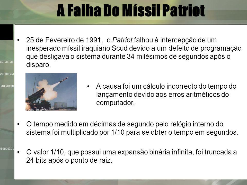 A Falha Do Míssil Patriot 25 de Fevereiro de 1991, o Patriot falhou à intercepção de um inesperado míssil iraquiano Scud devido a um defeito de progra