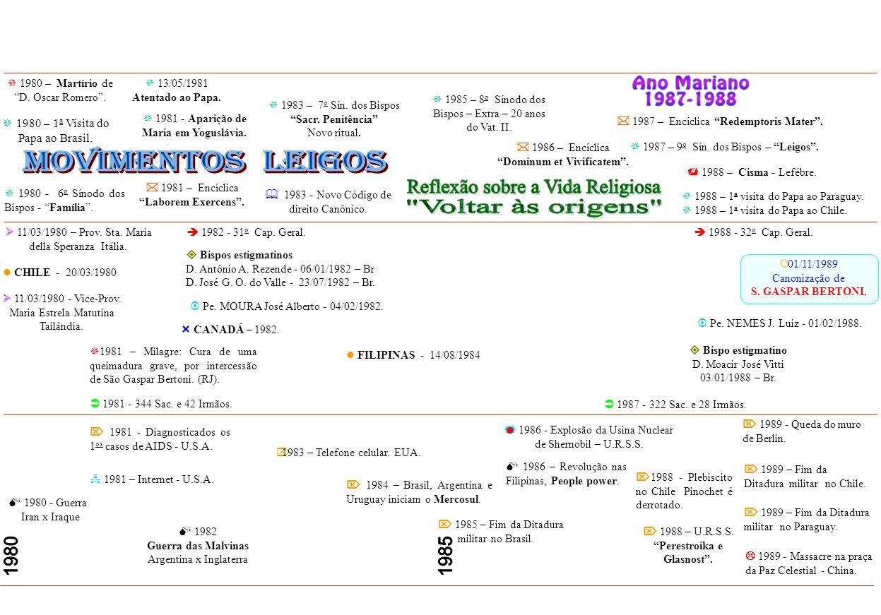 01/11/1975 - Beatificação de Pe. Gaspar Bertoni. ENDIVIDAMENTO DO TERCEIRO MUNDO AVANÇO TECNOLÓGICO PROGRESSIVO Pe. Dusi Luigi 22/03/1976. 1975 - 356