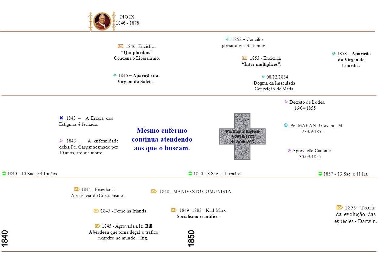 LEÃO XII 1823 - 1829 PIO VIII 1829 - 1830 GREGÓRIO XVI 1830 - 1846 1822 - 5 Sacerdotes. 07/09/1822 Independência do Brasil. 1833 - 11 Sac. e 4 Irmãos