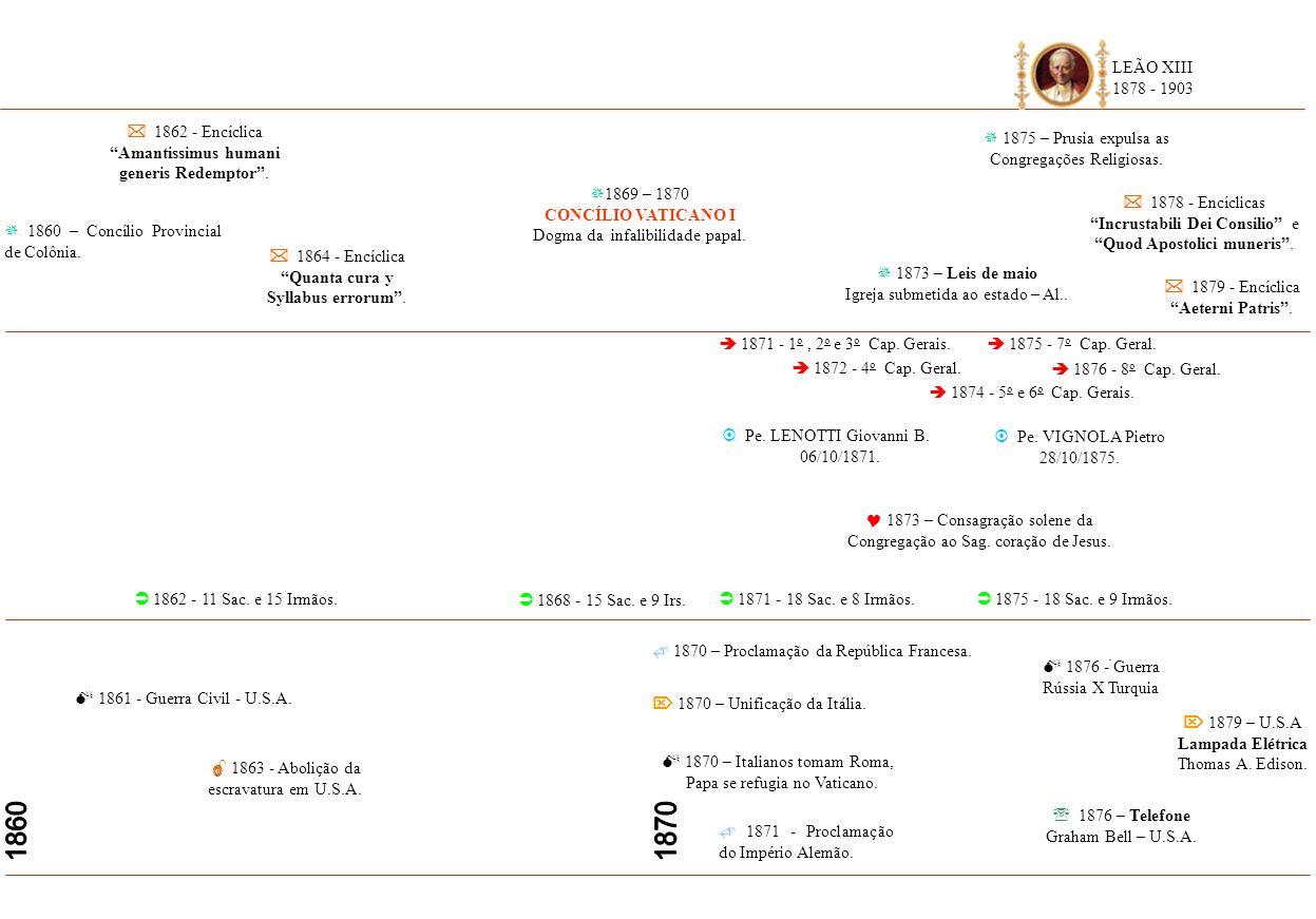PIO IX 1846 - 1878 08/12/1854 Dogma da Imaculada Conceição de Maria. 1840 - 10 Sac. e 4 Irmãos. 1858 – Aparição da Virgen de Lourdes. 1848 - MANIFESTO
