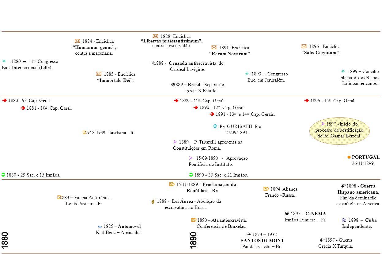 1869 – 1870 CONCÍLIO VATICANO I Dogma da infalibilidade papal. 1871 - 18 Sac. e 8 Irmãos. Pe. LENOTTI Giovanni B. 06/10/1871. 1871 - 1 o, 2 o e 3 o Ca