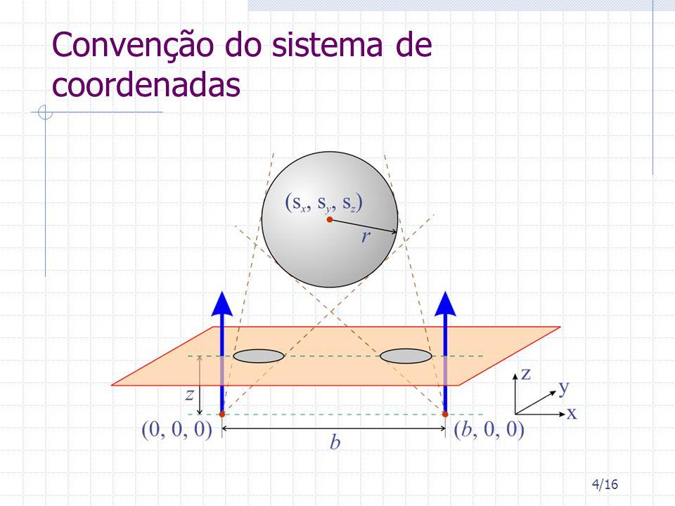 5/16 Posição e raio da esfera Existe somente um conjunto de parâmetros ( s x, s y, s z, r ) capaz de produzir as duas imagens (caso ideal) Base do algoritmo: Minimizar uma função de erro para chegar ao melhor conjunto de parâmetros Restrição: A distância entre [o ponto ( s x, s y, s z, )] e [cada reta formada pelo centro de projeção e os pontos no plano de imagem] é igual ao raio r Função de erro: Procurar melhores valores que causem uma menor variação de r para cada ponto