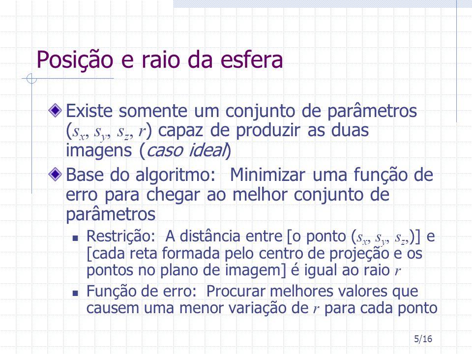 6/16 Intensidade luminosa de pontos da imagem da esfera (1/2) Intensidade em um ponto da superfície da esfera: I ambient = intensidade da componente ambiente I diffuse = intensidade da componente difusa I specular = intensidade da componente especular