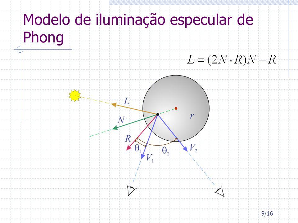 10/16 Simplificação do modelo de Phong Aproximação: Conseqüência: