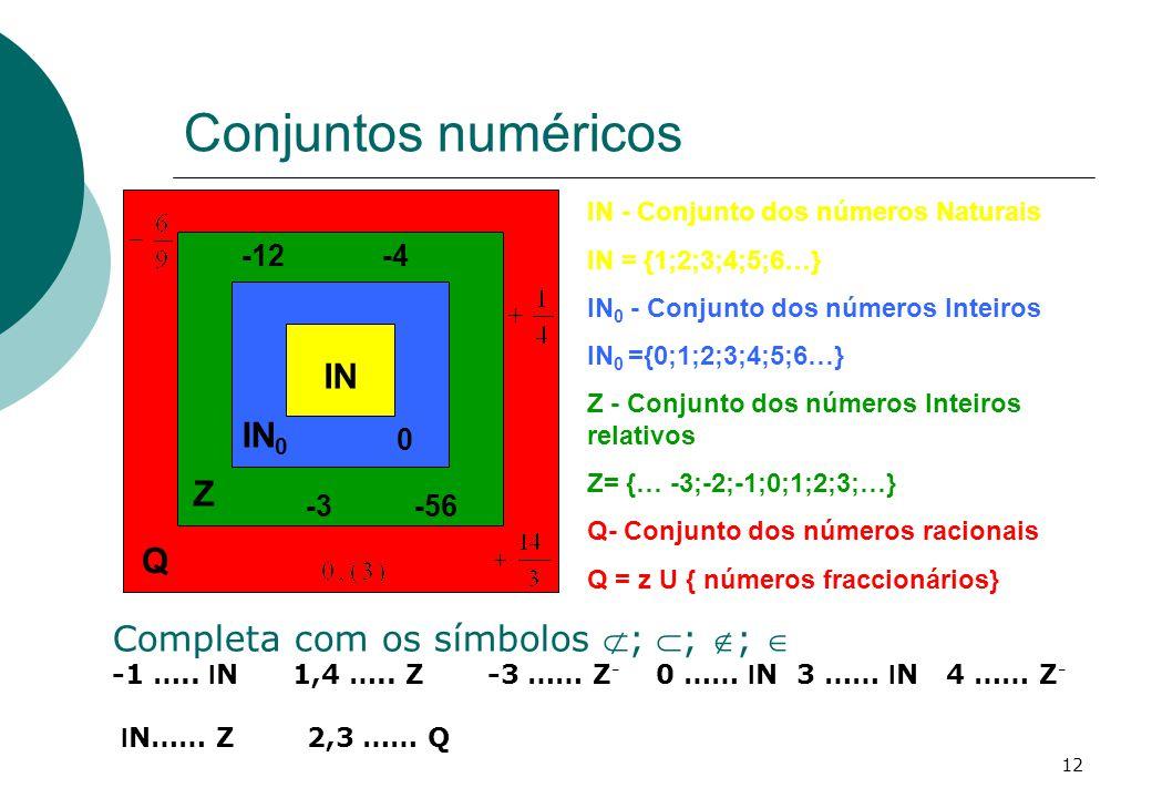 Conjuntos numéricos IN Q Z IN 0 -3 -56 -12 -4 0 IN - Conjunto dos números Naturais IN = {1;2;3;4;5;6…} IN 0 - Conjunto dos números Inteiros IN 0 ={0;1;2;3;4;5;6…} Z - Conjunto dos números Inteiros relativos Z= {… -3;-2;-1;0;1;2;3;…} Q- Conjunto dos números racionais Q = z U { números fraccionários} Completa com os símbolos ; ; ; -1 …..