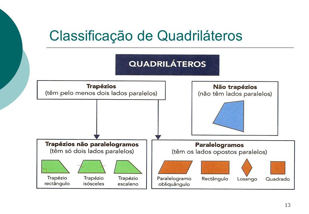 13 Classificação de Quadriláteros