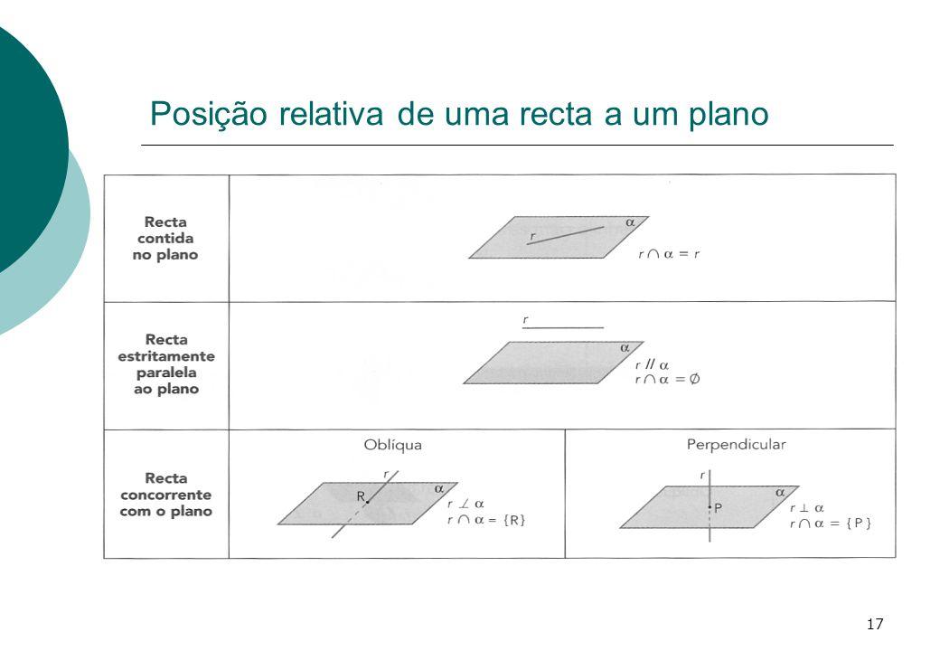 Posição relativa de uma recta a um plano 17