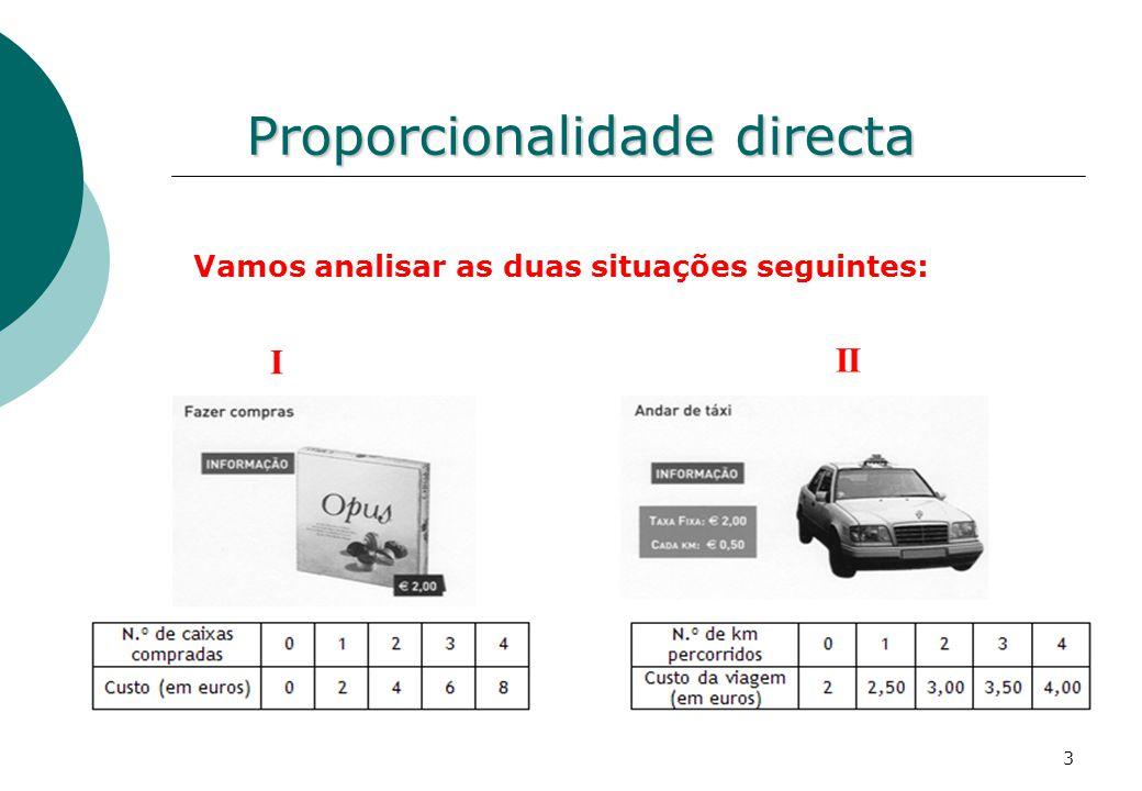 Vamos analisar as duas situações seguintes: I II Proporcionalidade directa 3