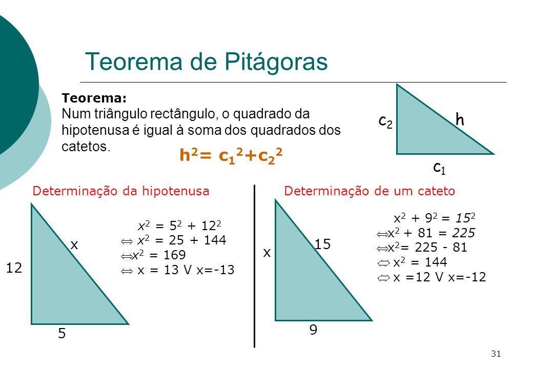 Teorema de Pitágoras Teorema: Num triângulo rectângulo, o quadrado da hipotenusa é igual à soma dos quadrados dos catetos.