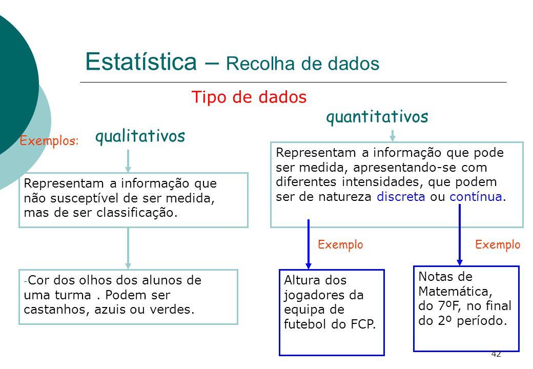 qualitativos Representam a informação que não susceptível de ser medida, mas de ser classificação.