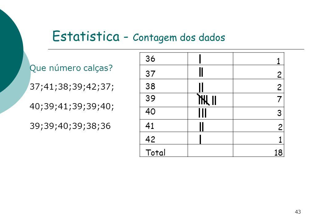 Estatistica - Contagem dos dados 36 37 38 39 40 Total 1 2 2 7 3 18 41 42 2 1 Que número calças.